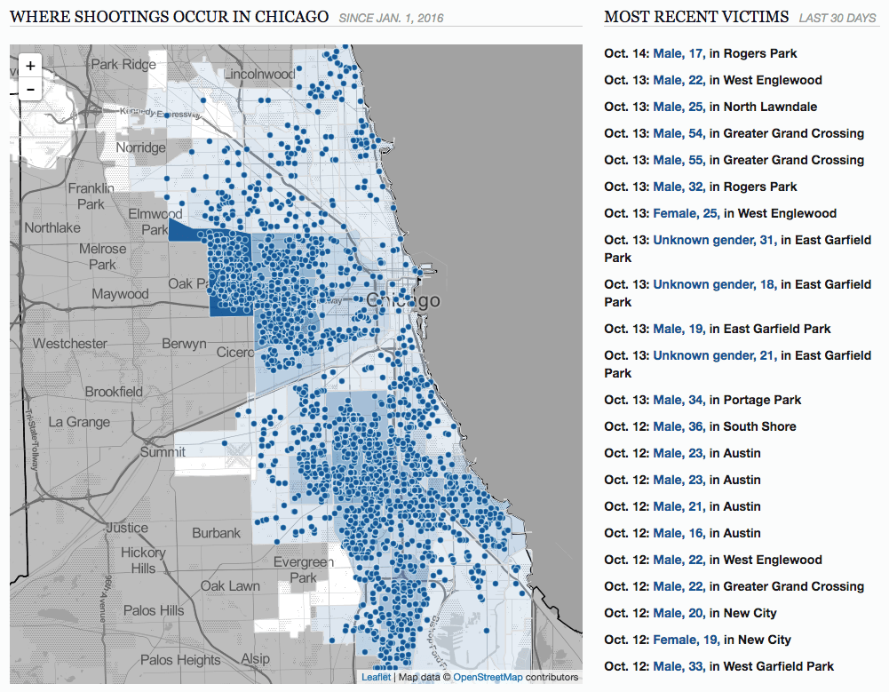 Shootings In Chicago Map.Gun Control Works In Chicago So Well They Have A Tracking Map For